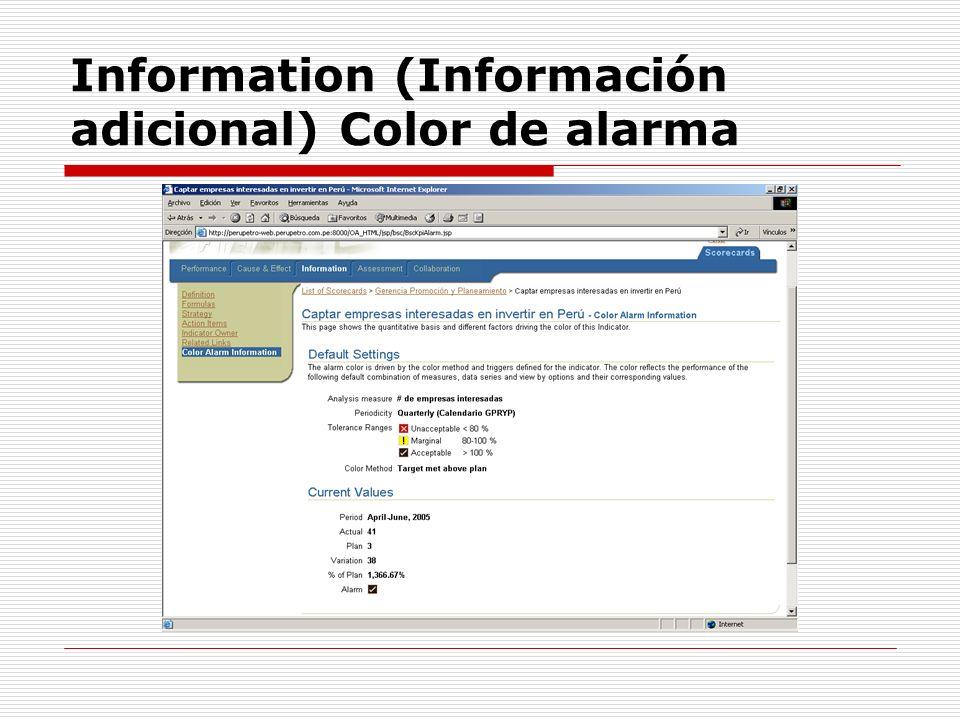 Information (Información adicional) Color de alarma