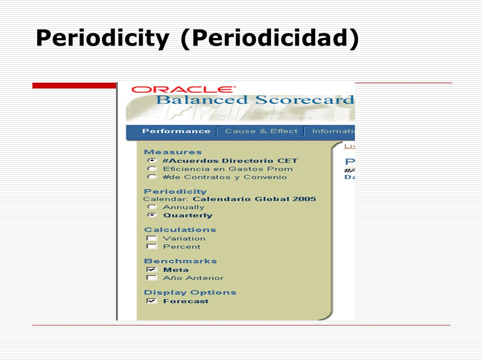 Periodicity (Periodicidad)