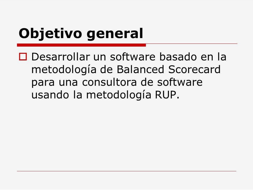 Objetivo general Desarrollar un software basado en la metodología de Balanced Scorecard para una consultora de software usando la metodología RUP.