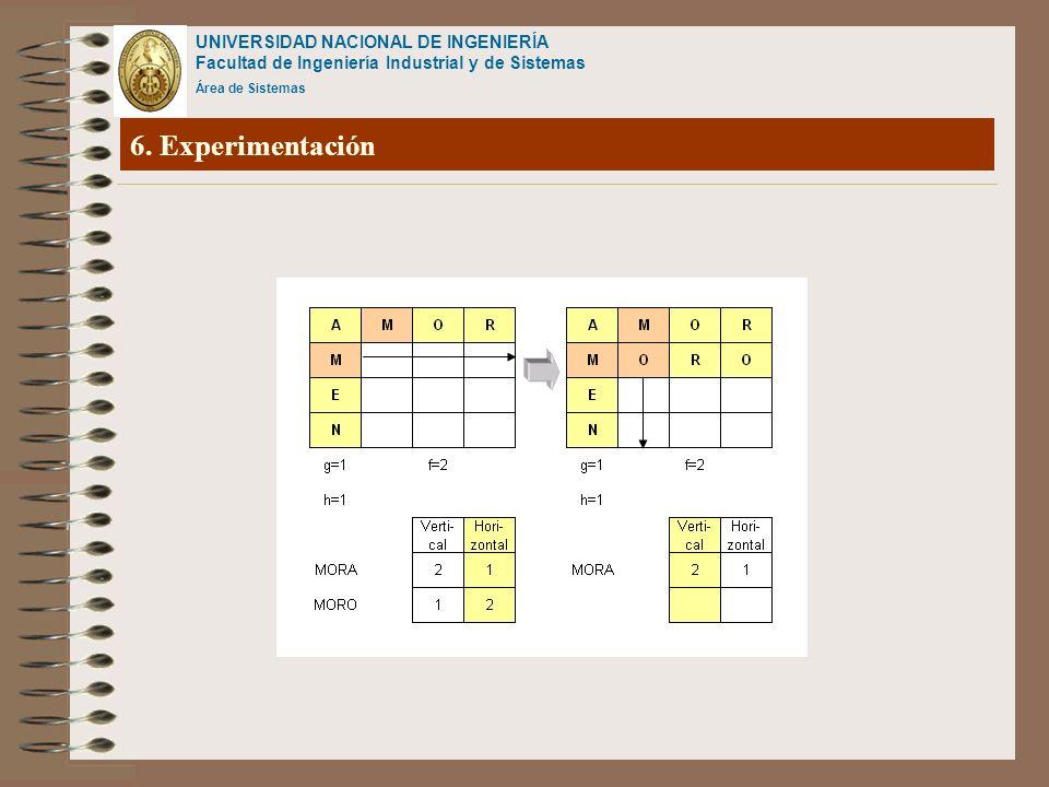 6. Experimentación