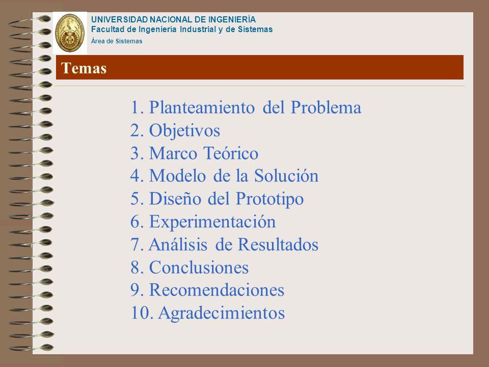 1. Planteamiento del Problema 2. Objetivos 3. Marco Teórico