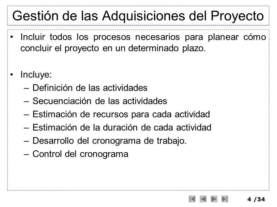 Gestión de las Adquisiciones del Proyecto