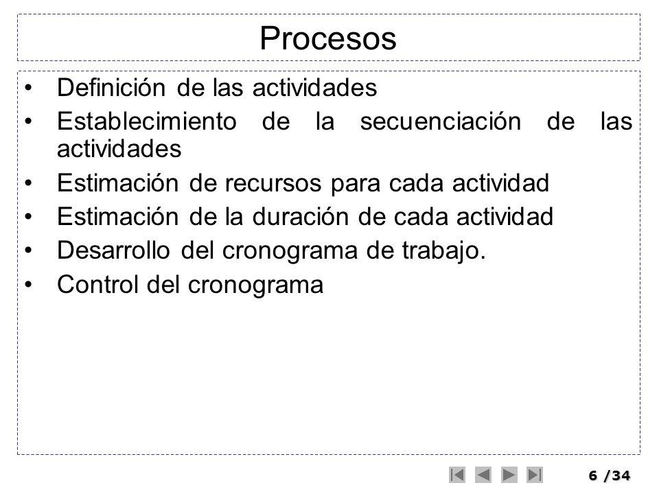 Procesos Definición de las actividades