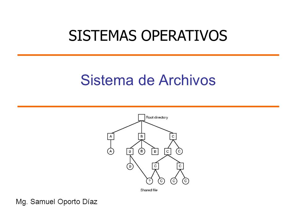 SISTEMAS OPERATIVOS Sistema de Archivos Mg. Samuel Oporto Díaz
