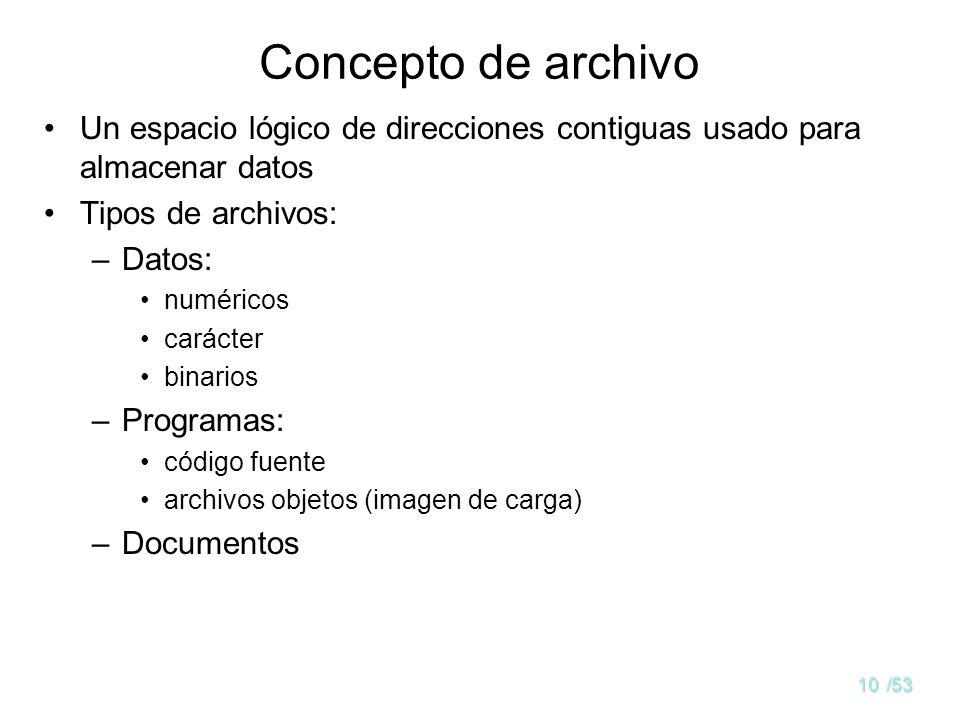 Concepto de archivo Un espacio lógico de direcciones contiguas usado para almacenar datos. Tipos de archivos: