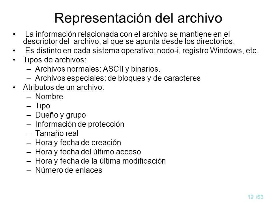 Representación del archivo
