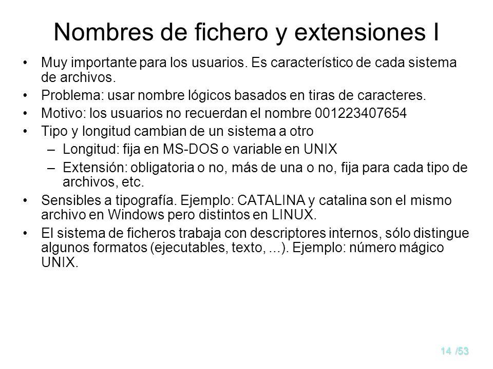 Nombres de fichero y extensiones I