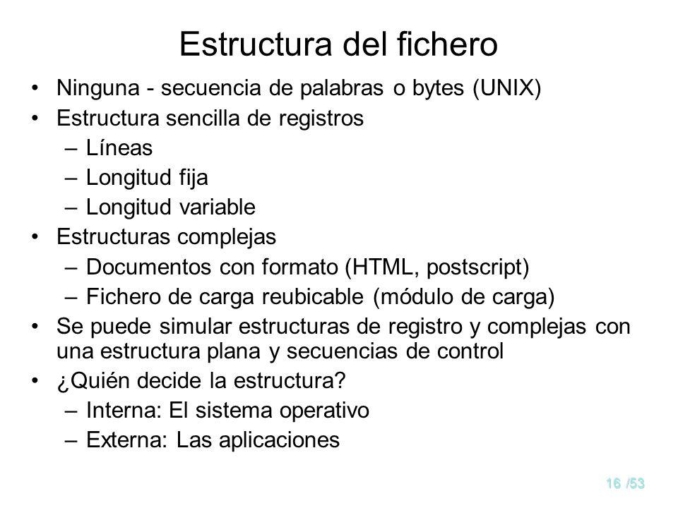 Estructura del fichero