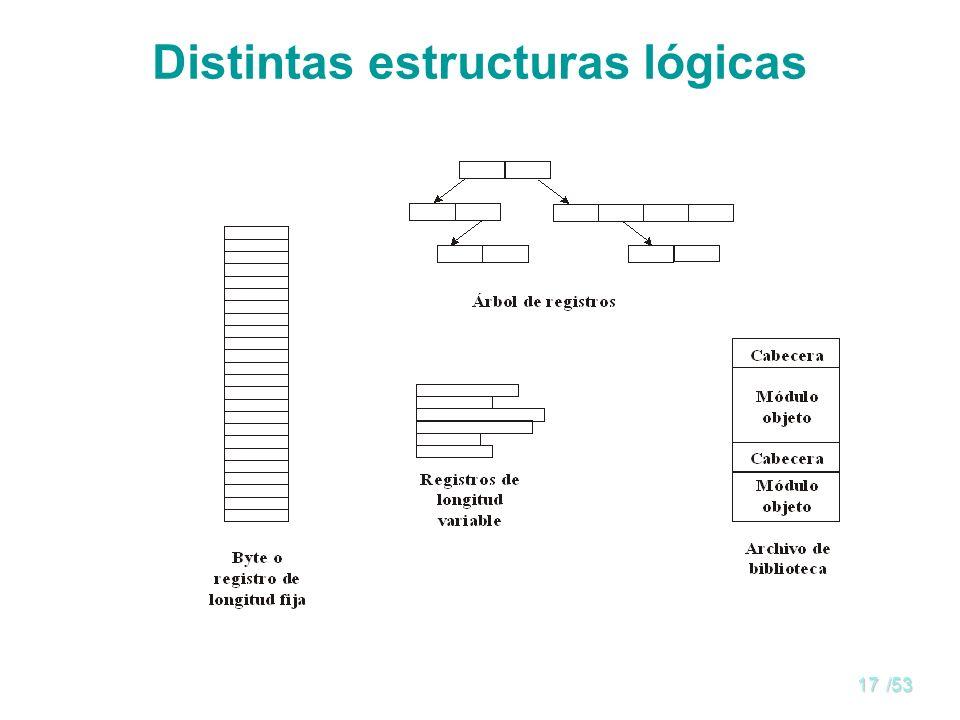 Distintas estructuras lógicas