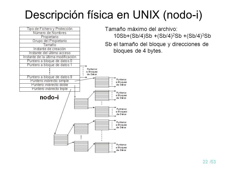 Descripción física en UNIX (nodo-i)