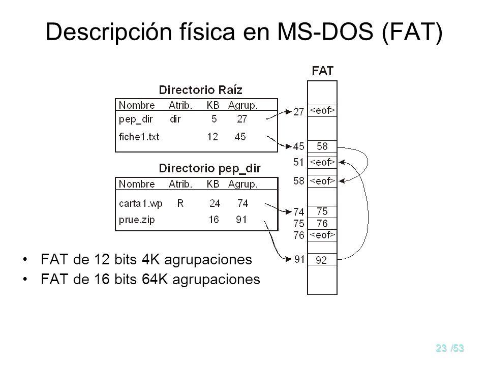 Descripción física en MS-DOS (FAT)