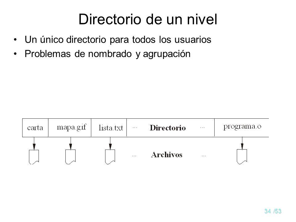 Directorio de un nivel Un único directorio para todos los usuarios
