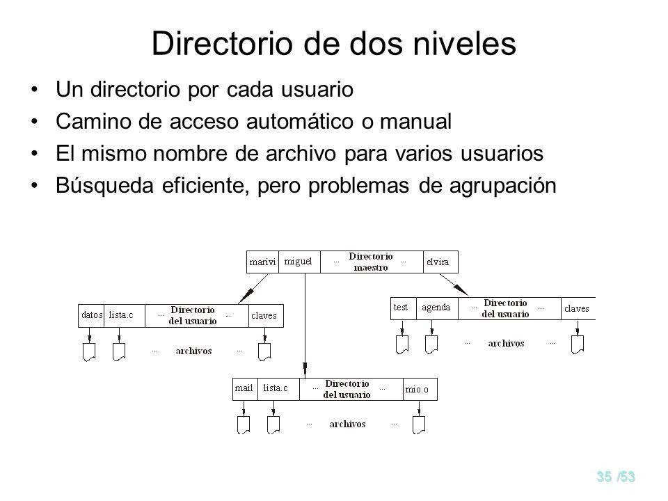 Directorio de dos niveles