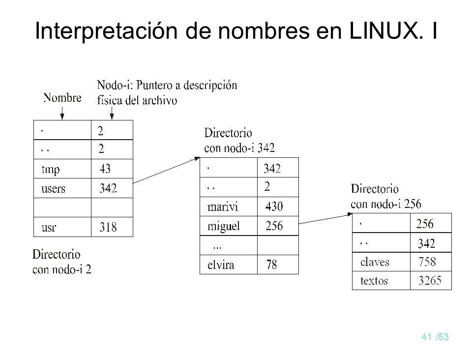 Interpretación de nombres en LINUX. I