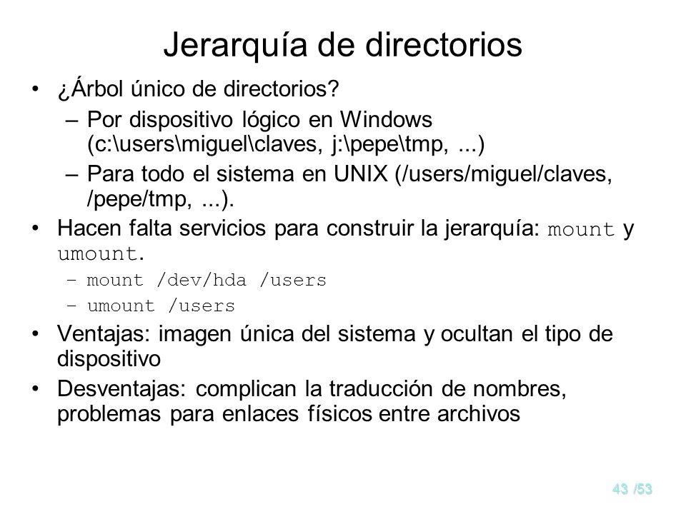 Jerarquía de directorios