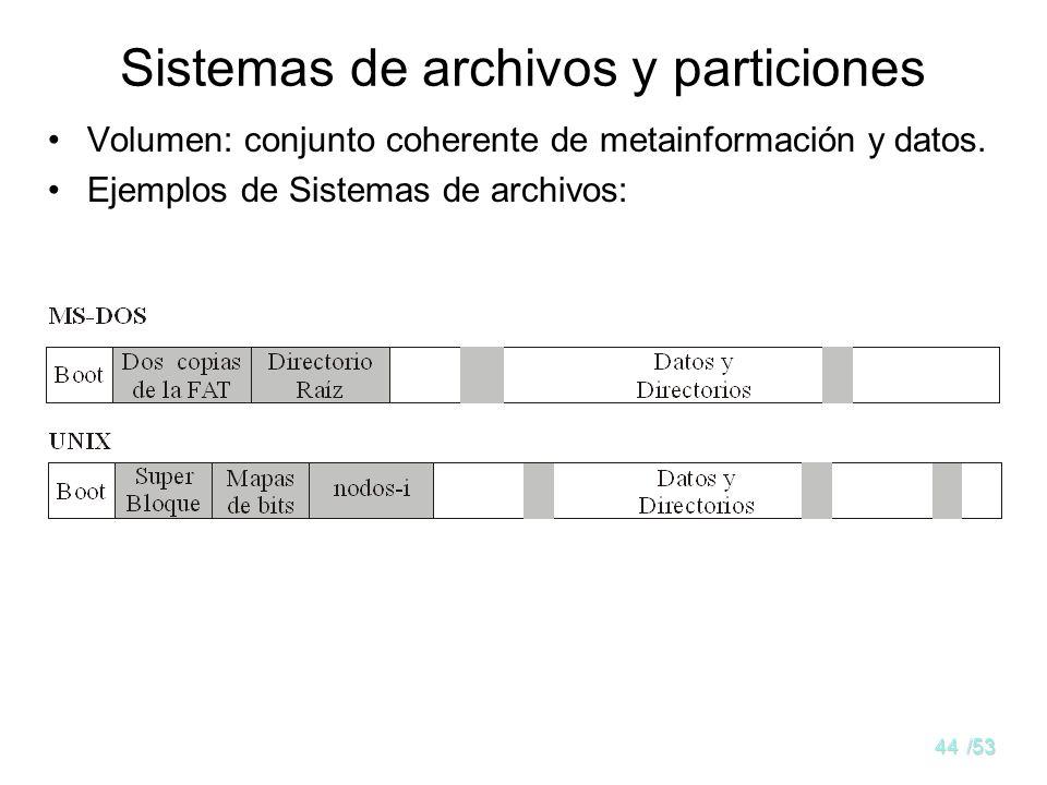 Sistemas de archivos y particiones