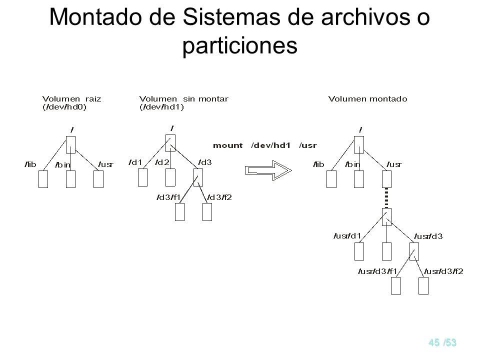 Montado de Sistemas de archivos o particiones