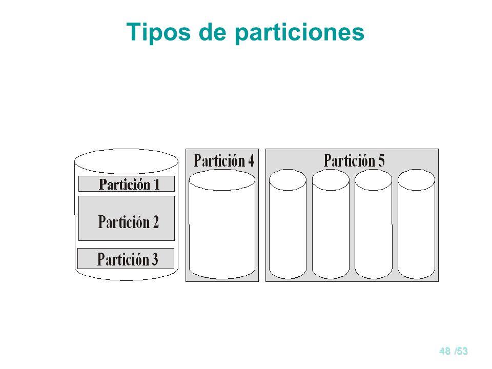 Tipos de particiones