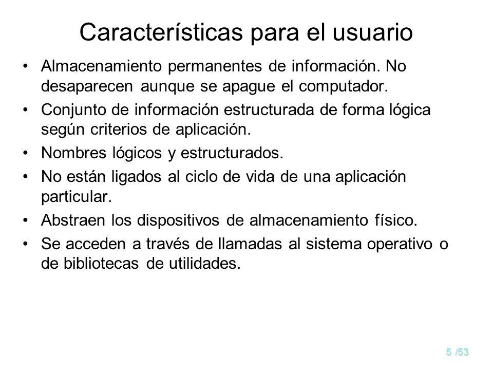 Características para el usuario