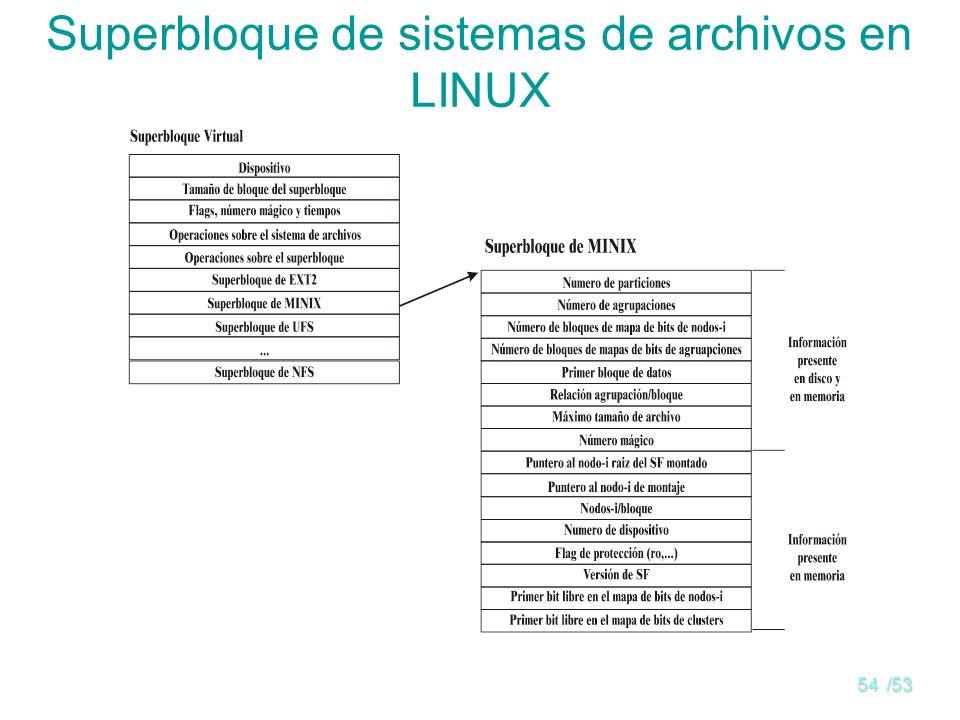 Superbloque de sistemas de archivos en LINUX