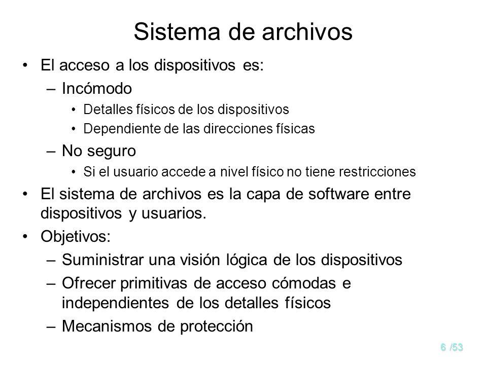 Sistema de archivos El acceso a los dispositivos es: Incómodo