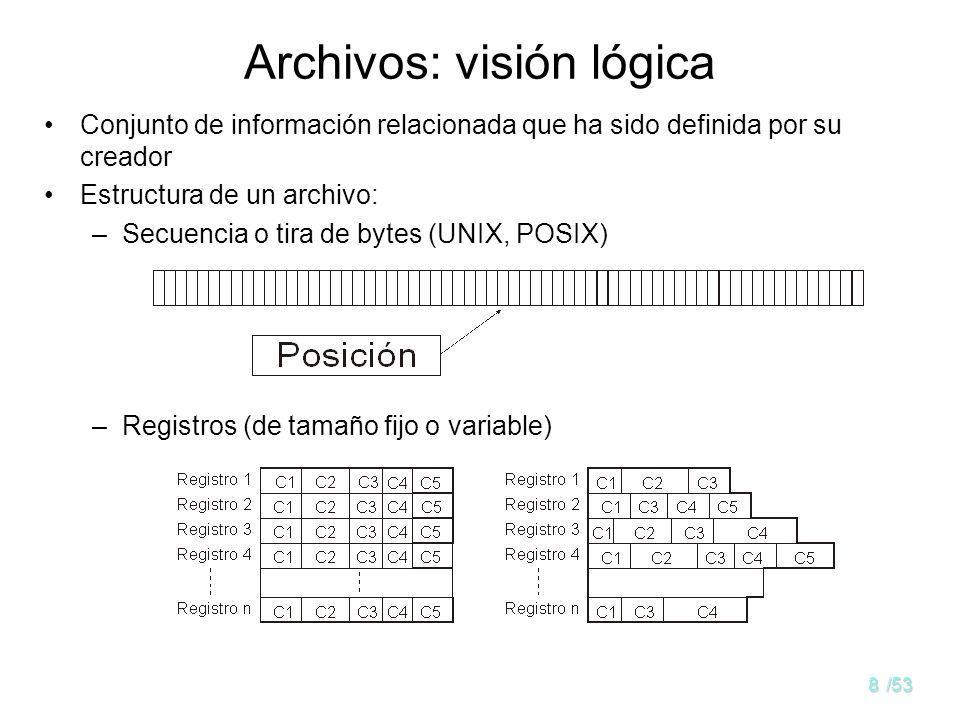 Archivos: visión lógica