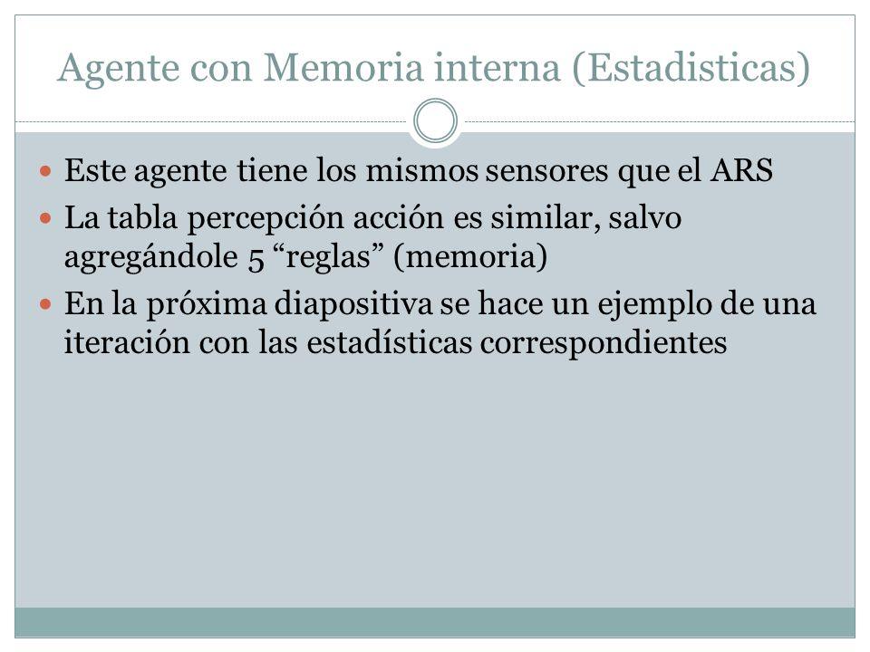 Agente con Memoria interna (Estadisticas)
