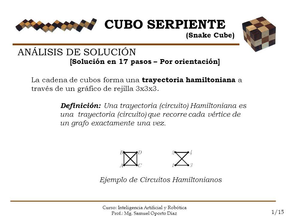 CUBO SERPIENTE ANÁLISIS DE SOLUCIÓN (Snake Cube)