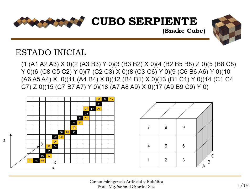 CUBO SERPIENTE ESTADO INICIAL (Snake Cube)