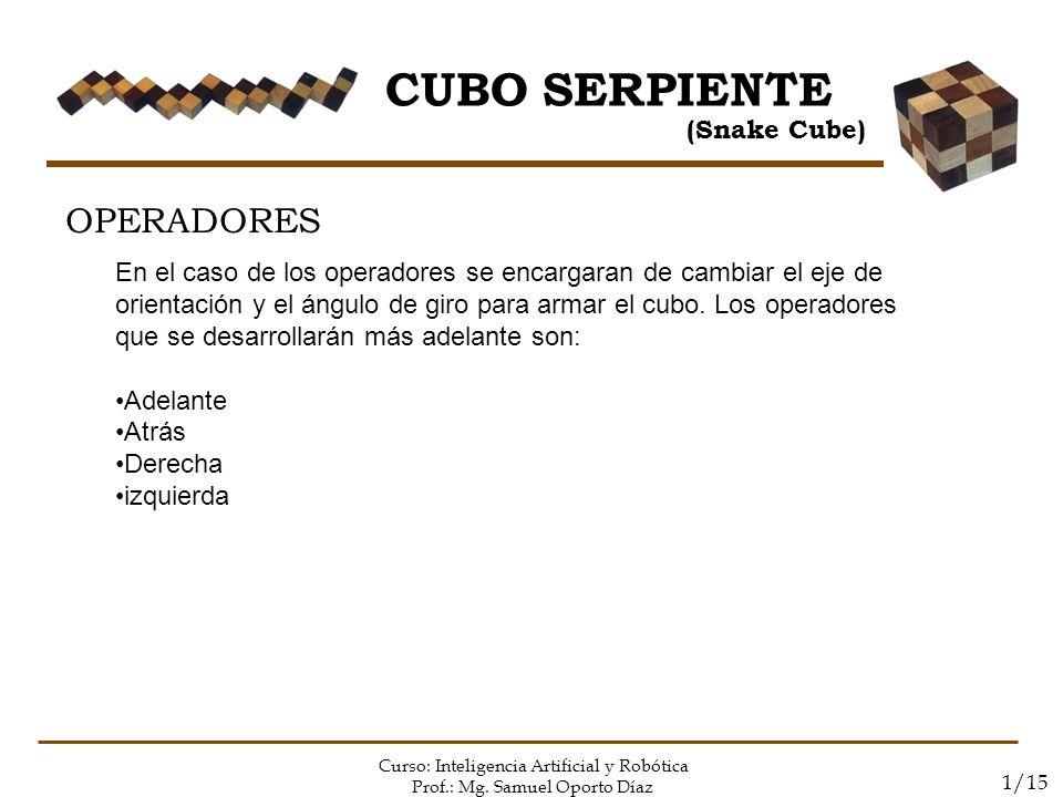 CUBO SERPIENTE OPERADORES (Snake Cube)
