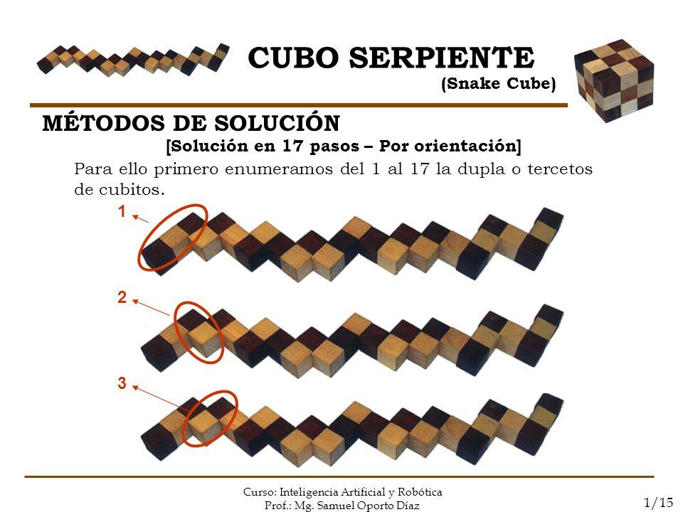 CUBO SERPIENTE MÉTODOS DE SOLUCIÓN (Snake Cube)