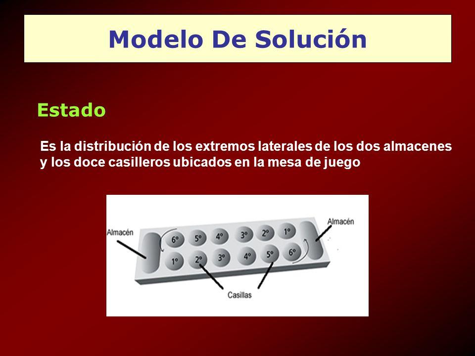 Modelo De Solución Estado