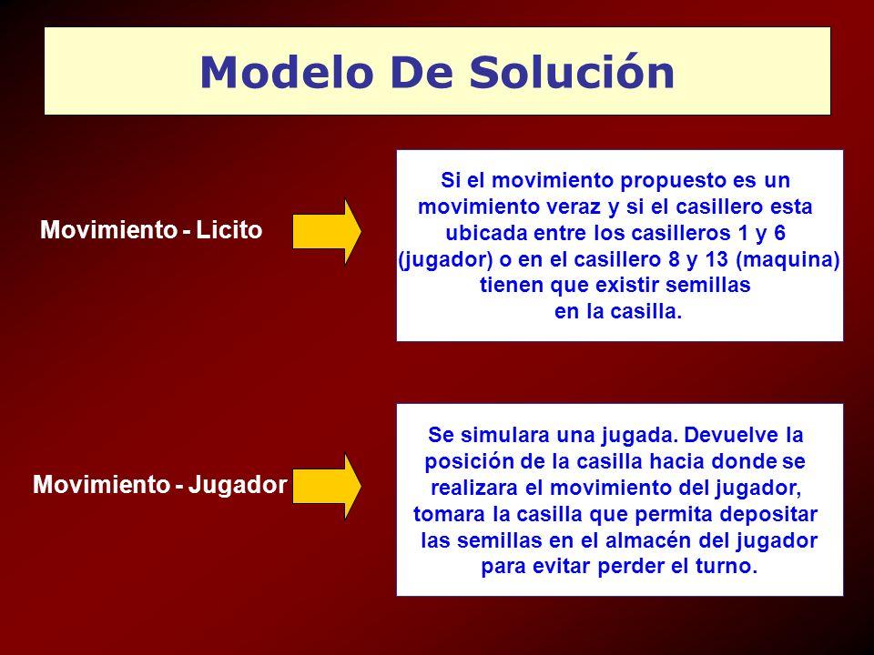 Modelo De Solución Movimiento - Licito Movimiento - Jugador