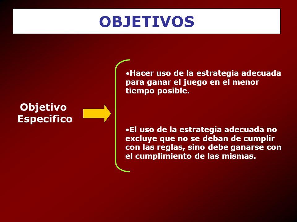 OBJETIVOS Objetivo Especifico Hacer uso de la estrategia adecuada