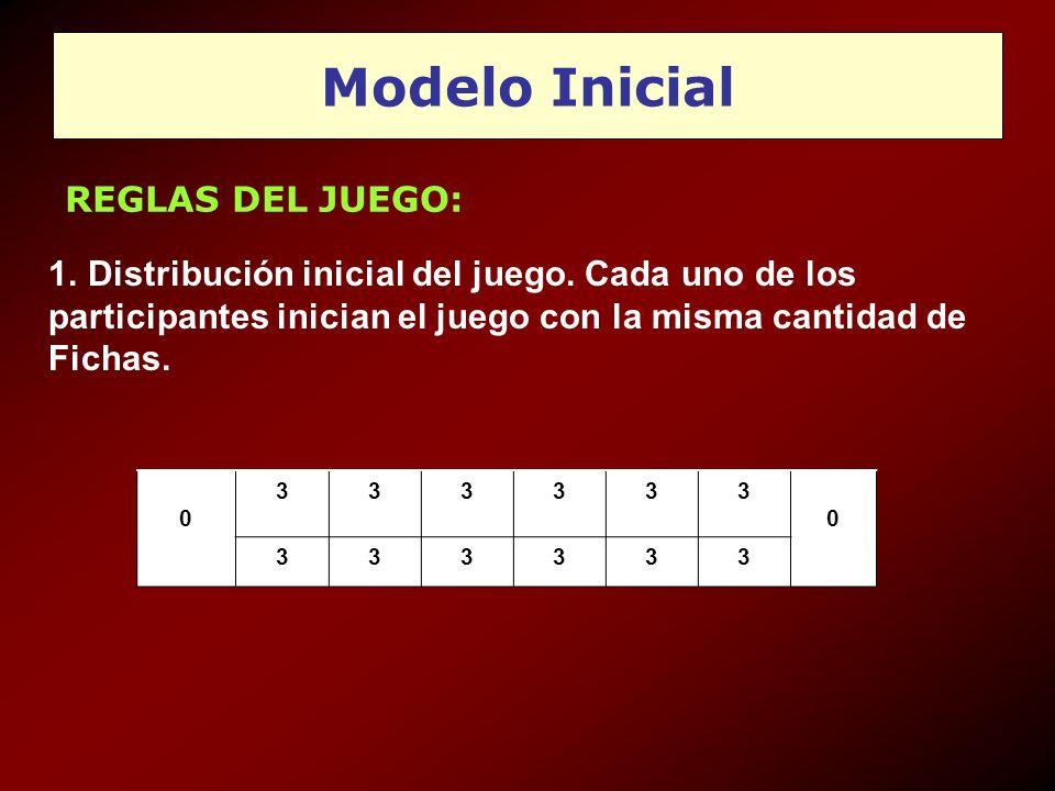 Modelo Inicial REGLAS DEL JUEGO: