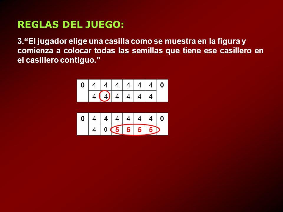 REGLAS DEL JUEGO: 3. El jugador elige una casilla como se muestra en la figura y.