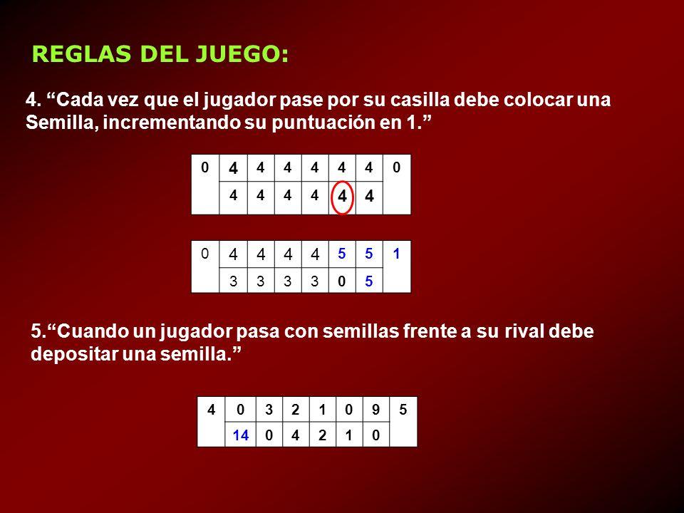 REGLAS DEL JUEGO:4. Cada vez que el jugador pase por su casilla debe colocar una. Semilla, incrementando su puntuación en 1.
