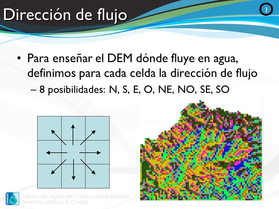 Dirección de flujoO. 1. Para enseñar el DEM dónde fluye en agua, definimos para cada celda la dirección de flujo.