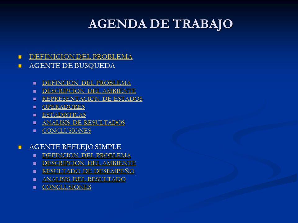AGENDA DE TRABAJO DEFINICION DEL PROBLEMA AGENTE DE BUSQUEDA