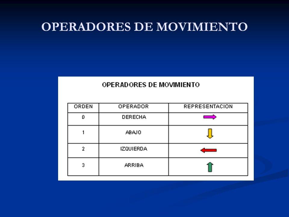 OPERADORES DE MOVIMIENTO