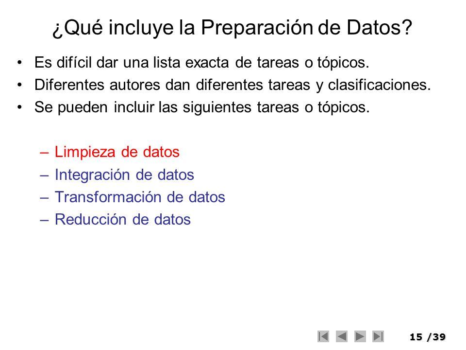 ¿Qué incluye la Preparación de Datos
