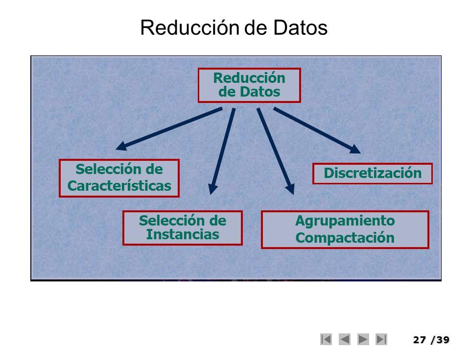 Reducción de Datos