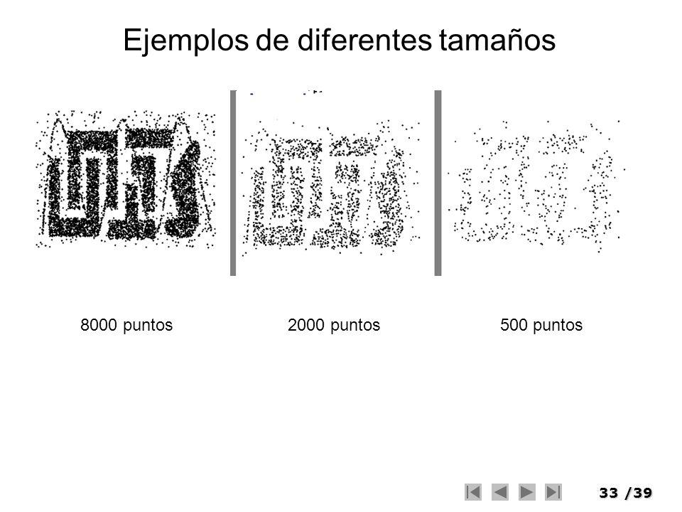 Ejemplos de diferentes tamaños