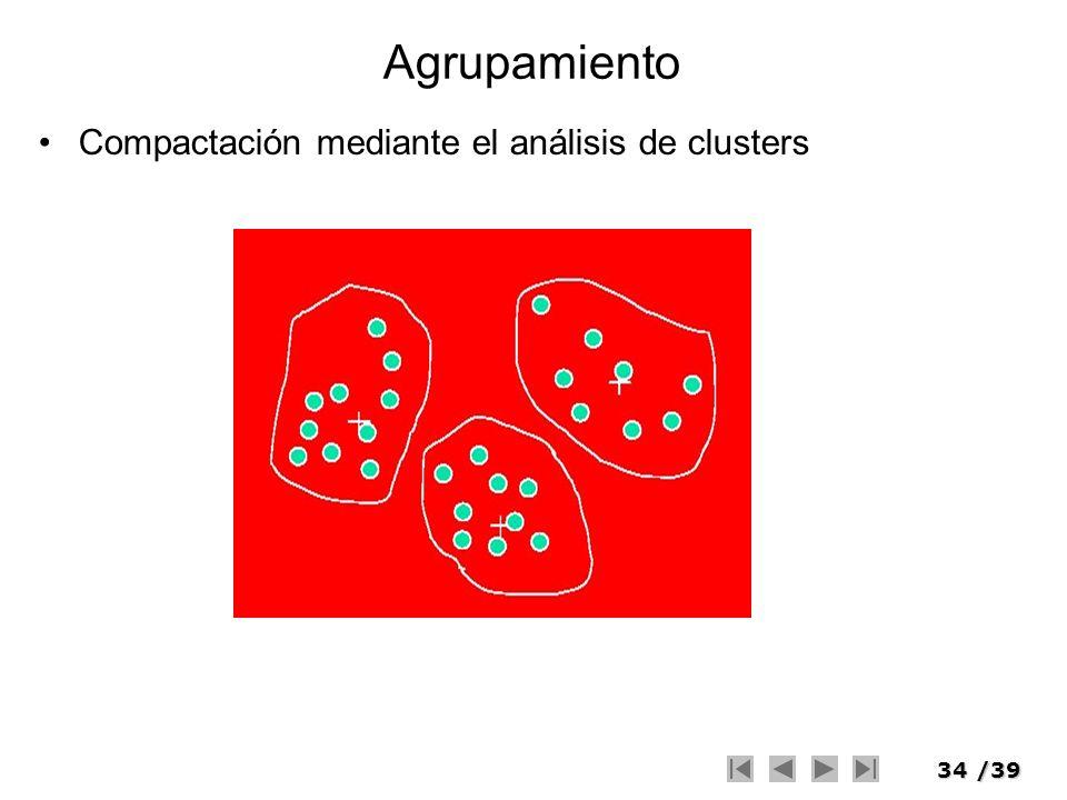 Agrupamiento Compactación mediante el análisis de clusters