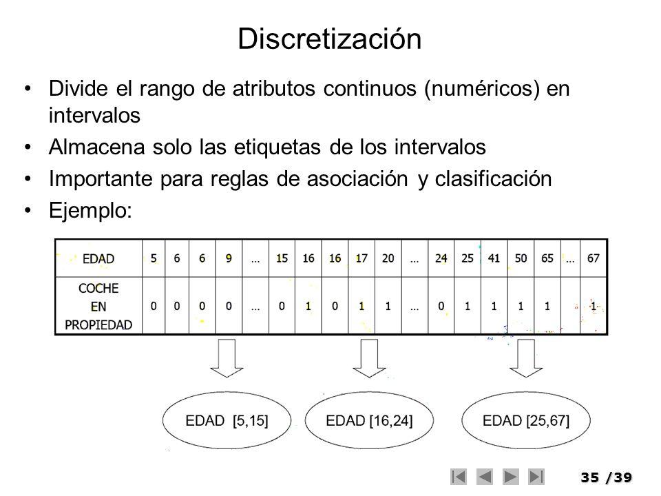 Discretización Divide el rango de atributos continuos (numéricos) en intervalos. Almacena solo las etiquetas de los intervalos.