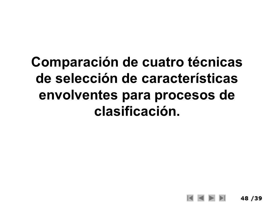 Comparación de cuatro técnicas de selección de características envolventes para procesos de clasificación.
