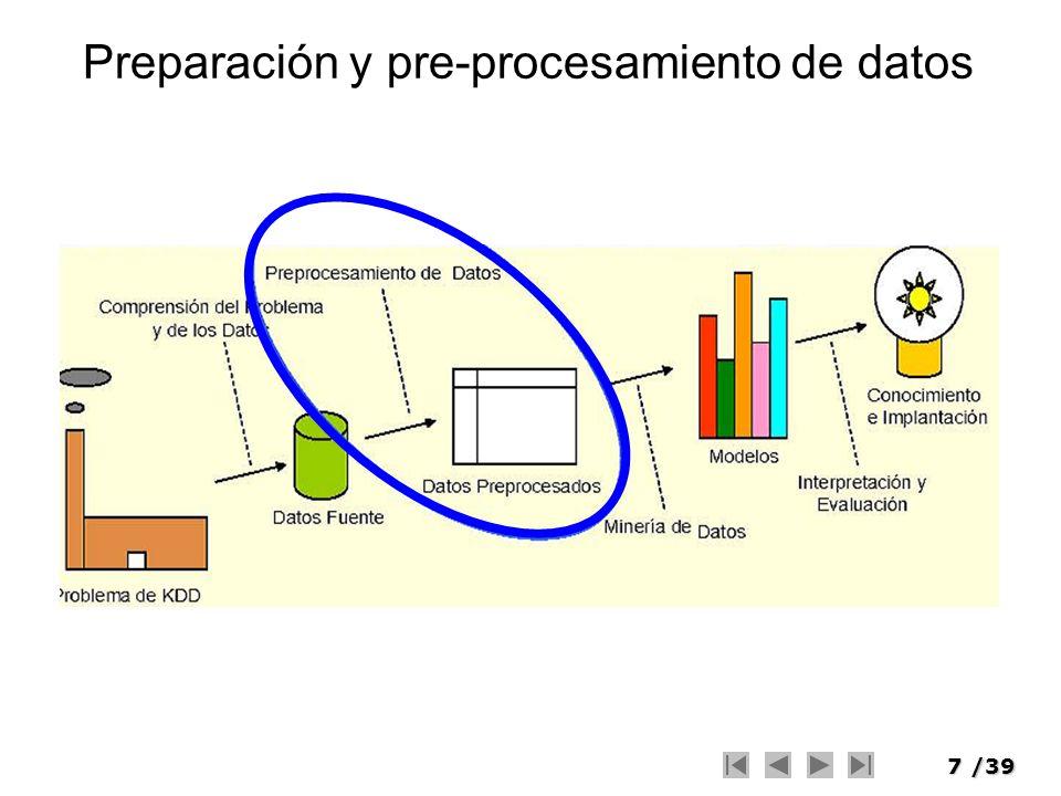 Preparación y pre-procesamiento de datos