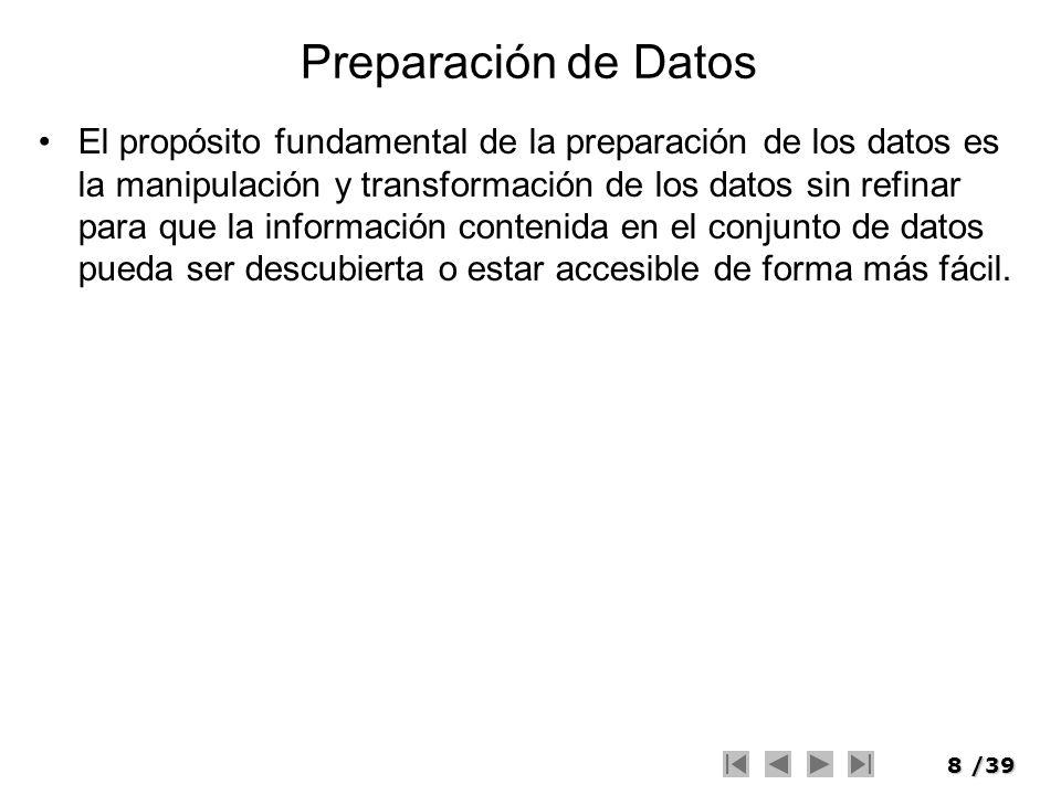 Preparación de Datos