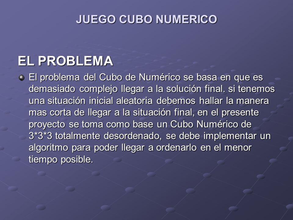 EL PROBLEMA JUEGO CUBO NUMERICO