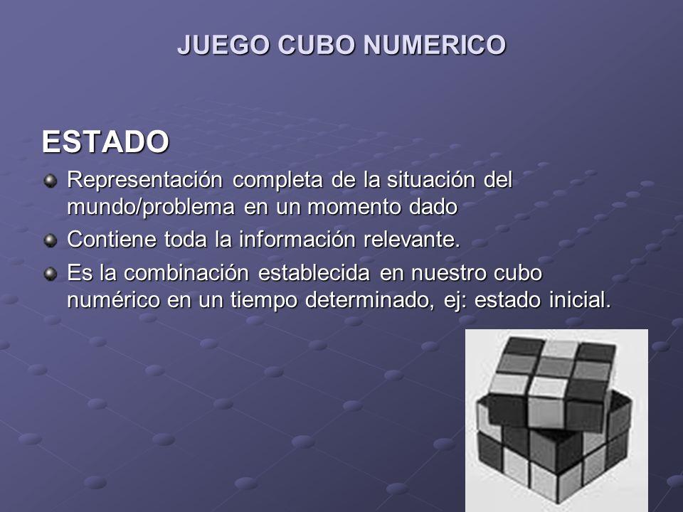 ESTADO JUEGO CUBO NUMERICO